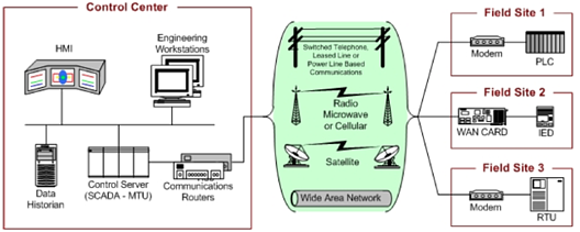 ICS-cybersecurity-myth-4